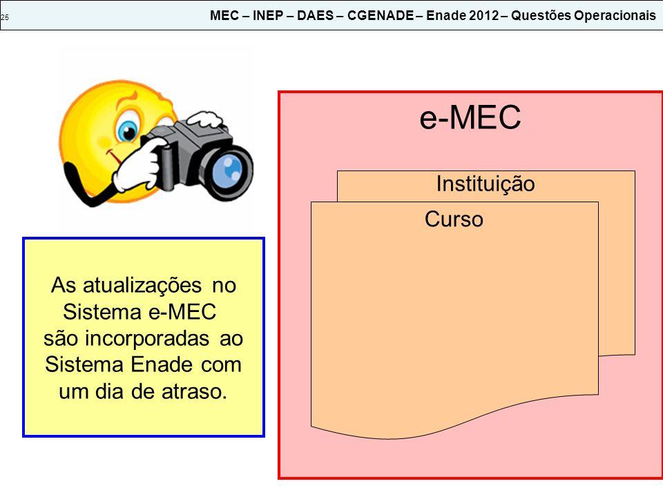 e-MEC 25 MEC – INEP – DAES – CGENADE – Enade 2012 – Questões Operacionais Instituição Curso As atualizações no Sistema e-MEC são incorporadas ao Sistema Enade com um dia de atraso.