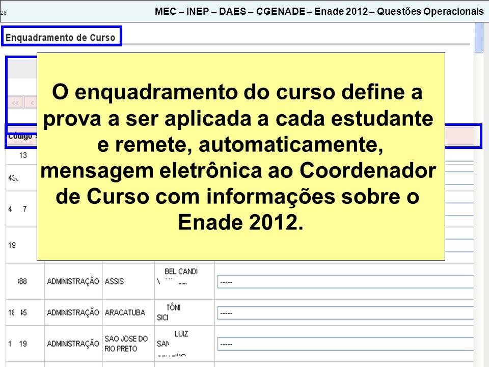 28 MEC – INEP – DAES – CGENADE – Enade 2012 – Questões Operacionais O enquadramento do curso define a prova a ser aplicada a cada estudante e remete,