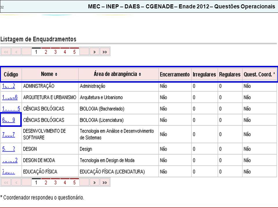 32 MEC – INEP – DAES – CGENADE – Enade 2012 – Questões Operacionais