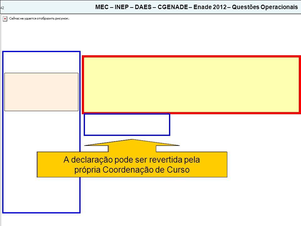 42 MEC – INEP – DAES – CGENADE – Enade 2012 – Questões Operacionais O curso não tem concluinte e/ou ingressante para participação no Enade 2012 A dupla declaração inibe as funcionalidades de inscrição A declaração pode ser revertida pela própria Coordenação de Curso