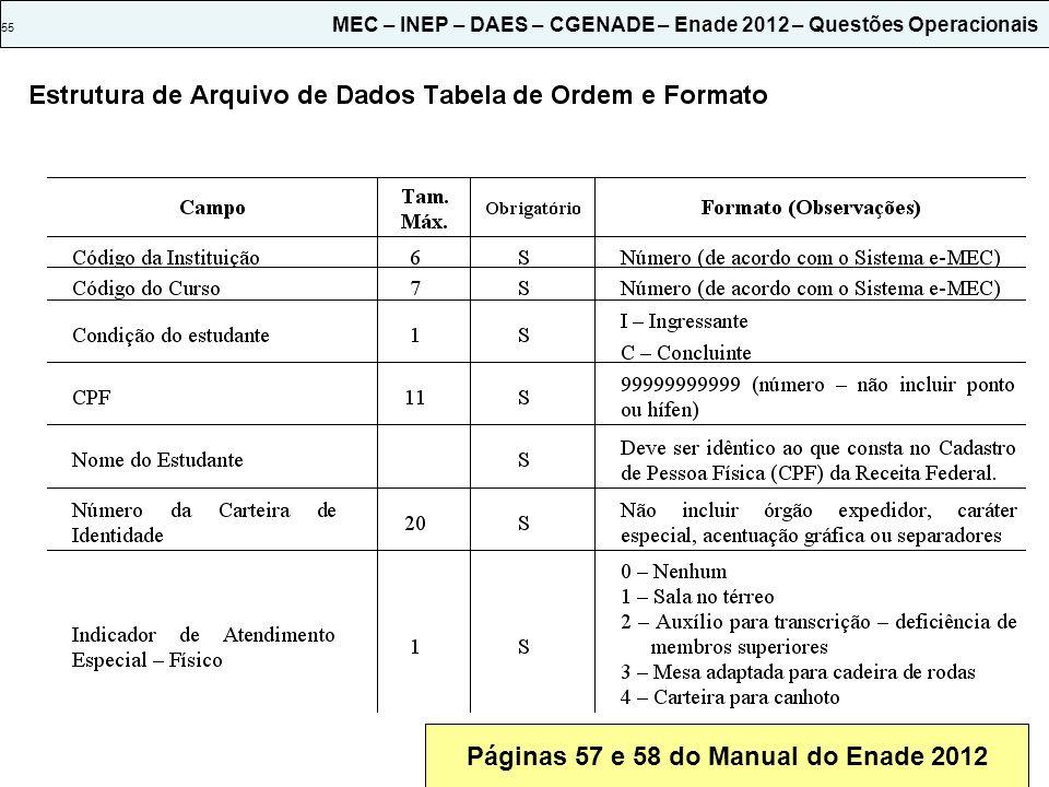I I Páginas 57 e 58 do Manual do Enade 2012 55 MEC – INEP – DAES – CGENADE – Enade 2012 – Questões Operacionais