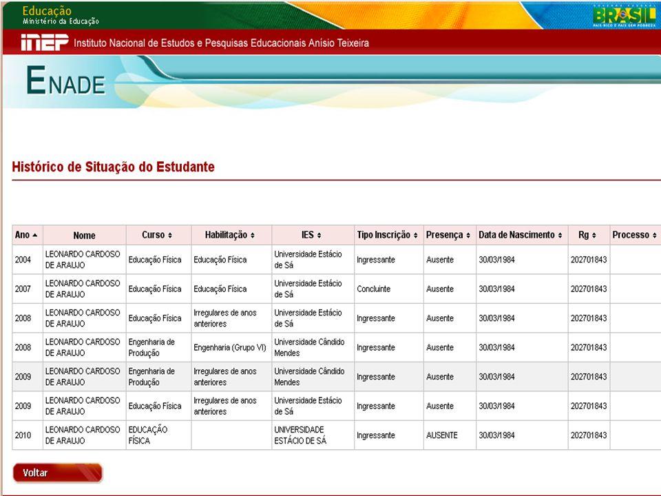 17 MEC – INEP – DAES – CGENADE – Enade 2012 – Questões Operacionais Cronograma 1º/06/2012 – Divulgação do Manual do Enade 2012 – instruções técnicas 11 a 29/06/2012 – Inscrições de estudantes irregulares de anos anteriores 11/06/2012 – Início do processo de enquadramento de cursos no Enade 2012 16/07 a 17/08/2012 – Inscrições de estudantes avaliados pelo Enade 2012 21 a 31/08/2012 – Alteração de localidade de prova Até 20/09/2012 – Divulgação dos estudantes obrigados ao Enade 2012 15/10 a 18/11/2012 – Respostas ao Questionário do Estudante e consulta ao local de prova 18/11/2012 – Aplicação de provas 19/11 a 03/12/2012 – Respostas ao Questionário do Coordenador de Curso 18/12/2012 – Previsão de divulgação do Relatório de Presença INEP IESEstudante 21 a 31/08/2012 – Ajustes nas inscrições (inserção e correção) 21 a 31/08/2012 – Consulta pública à lista de inscritos