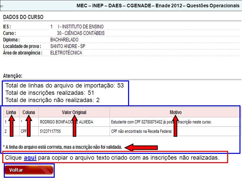 61 MEC – INEP – DAES – CGENADE – Enade 2012 – Questões Operacionais Total de linhas do arquivo de importação: 53 Total de inscrições realizadas: 51 Total de inscrição não realizadas: 2 Clique aqui para copiar o arquivo texto criado com as inscrições não realizadas.