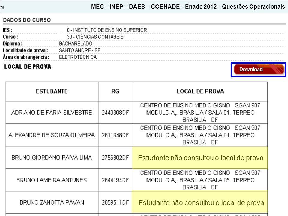 76 MEC – INEP – DAES – CGENADE – Enade 2012 – Questões Operacionais Estudante não consultou o local de prova