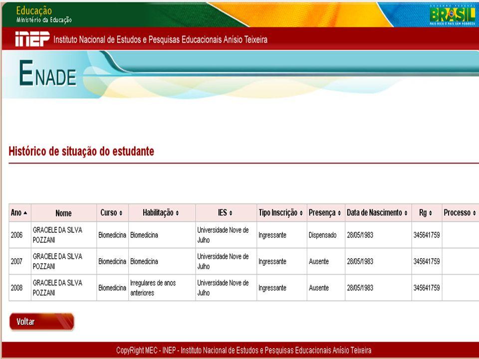 69 MEC – INEP – DAES – CGENADE – Enade 2012 – Questões Operacionais Estudantes selecionados