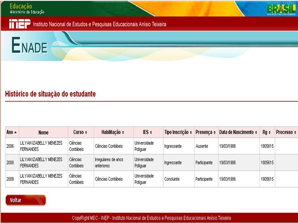 40 MEC – INEP – DAES – CGENADE – Enade 2012 – Questões Operacionais -----Mensagem original----- De: Administração ENADE [mailto:enade@inep.gov.br]mailto:enade@inep.gov.br Enviada em: quarta-feira, 13 de junho de 2012 09:53 Assunto: Enade - Solicitação de acesso ao sistema Prezado(a) I R E S V RAL, Sua solicitação de acesso ao sistema ENADE foi processada.
