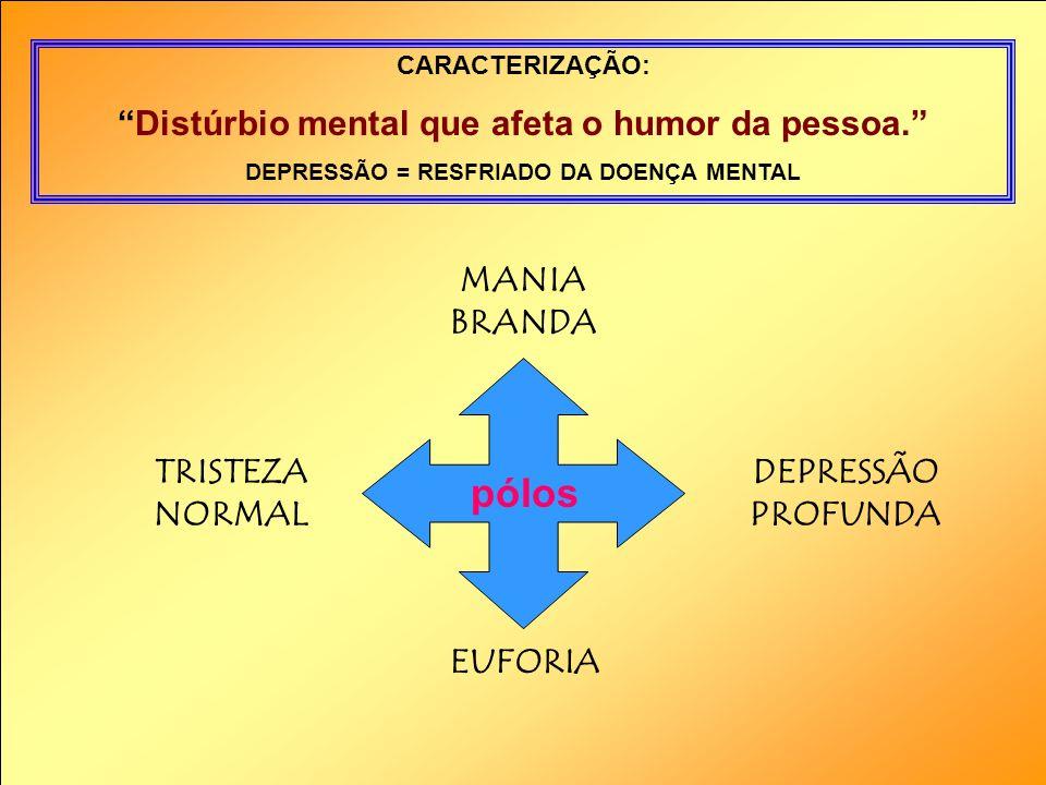 VIRGILIO GOMES - Psicólogo CRP 05/16819 Tel.