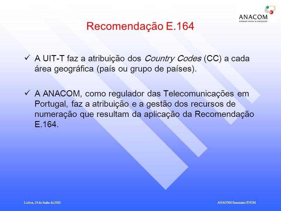 Lisboa, 24 de Junho de 2002ANACOM Seminário ENUM Recomendação E.164 A UIT-T faz a atribuição dos Country Codes (CC) a cada área geográfica (país ou grupo de países).