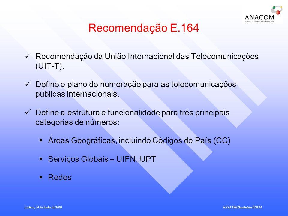 Lisboa, 24 de Junho de 2002ANACOM Seminário ENUM Recomendação E.164 Número internacional de telecomunicações públicas Estrutura dos Números Geográficos: CC 351 NDC 21 SN 721 10 00 1 a 3 dígitos Máx.