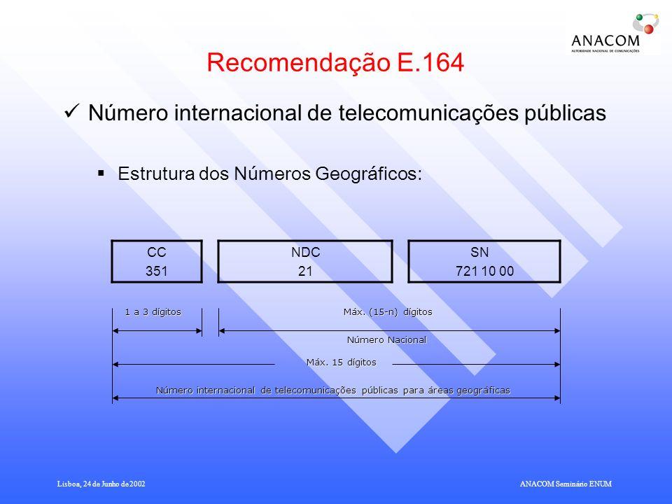 Lisboa, 24 de Junho de 2002ANACOM Seminário ENUM ENUM – Ponto da situação na UIT-T Em preparação pelo Grupo de Estudos 2: Definição e implementação dos procedimentos administrativos que coordenam as delegações dos recursos de numeração E.164 para os servidores de nome DNS, contemplados no draft da Recomendação E.A-ENUM - Princípios e procedimentos para a administração dos códigos geográficos E.164 a serem registados no Sistema de Nomes de Domínio.