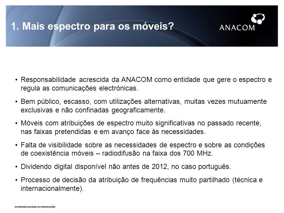 Responsabilidade acrescida da ANACOM como entidade que gere o espectro e regula as comunicações electrónicas.