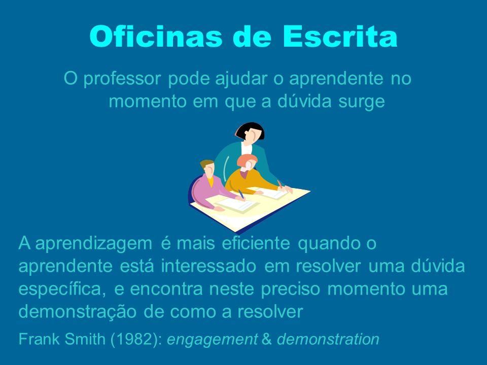 Oficinas de Escrita O professor pode ajudar o aprendente no momento em que a dúvida surge A aprendizagem é mais eficiente quando o aprendente está int