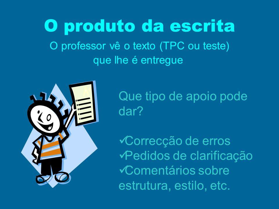 O produto da escrita O professor vê o texto (TPC ou teste) que lhe é entregue Que tipo de apoio pode dar? Correcção de erros Pedidos de clarificação C