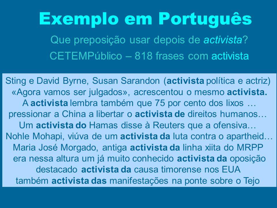 Exemplo em Português Sting e David Byrne, Susan Sarandon (activista política e actriz) «Agora vamos ser julgados», acrescentou o mesmo activista. A ac