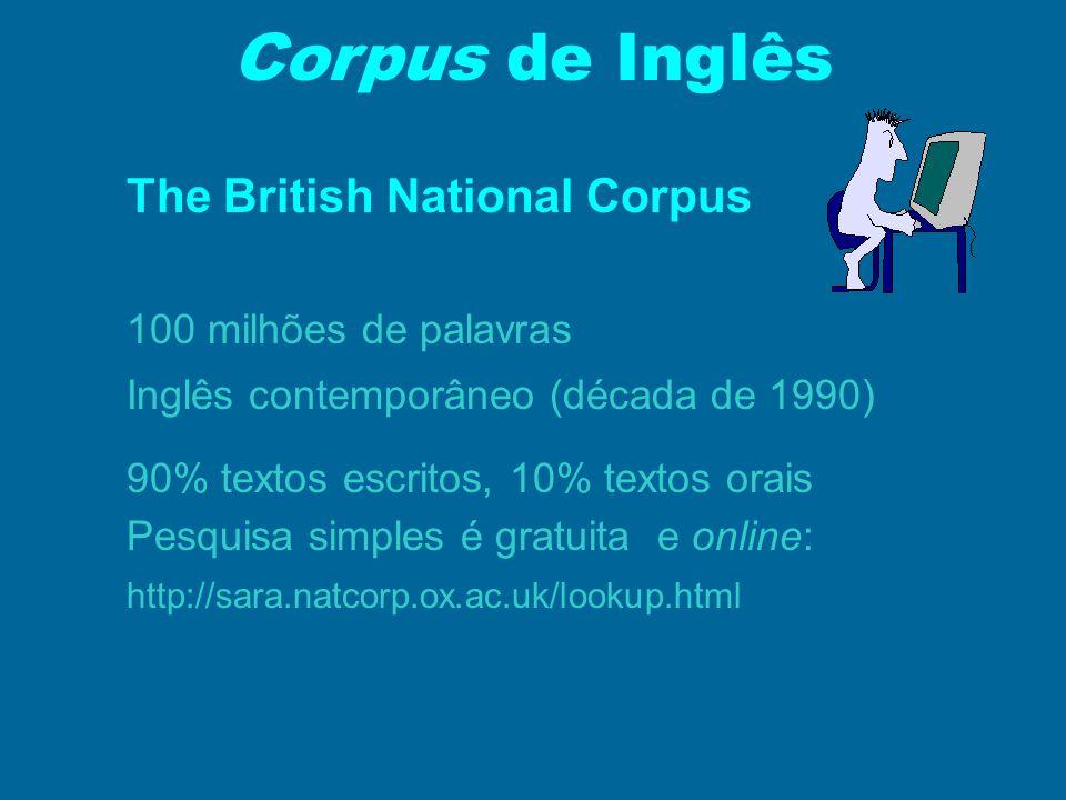 Corpus de Inglês The British National Corpus 100 milhões de palavras Inglês contemporâneo (década de 1990) 90% textos escritos, 10% textos orais Pesqu