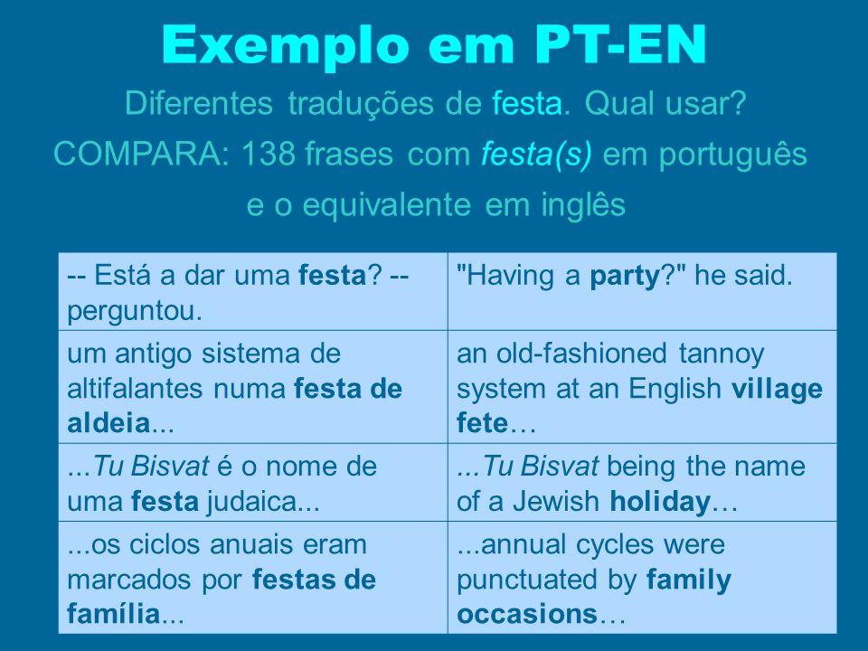 Exemplo em PT-EN Diferentes traduções de festa. Qual usar? COMPARA: 138 frases com festa(s) em português e o equivalente em inglês -- Está a dar uma f