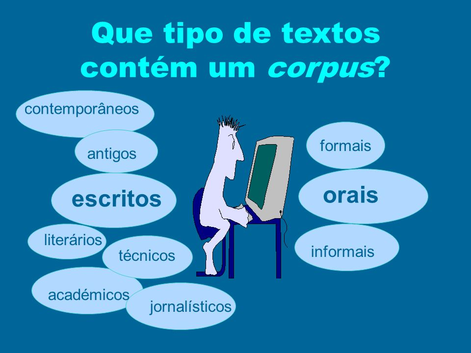Que tipo de textos contém um corpus? escritos orais informais formais contemporâneos antigos literários técnicos académicos jornalísticos