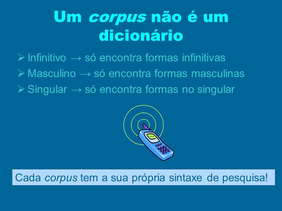 Um corpus não é um dicionário Infinitivo só encontra formas infinitivas Masculino só encontra formas masculinas Singular só encontra formas no singula