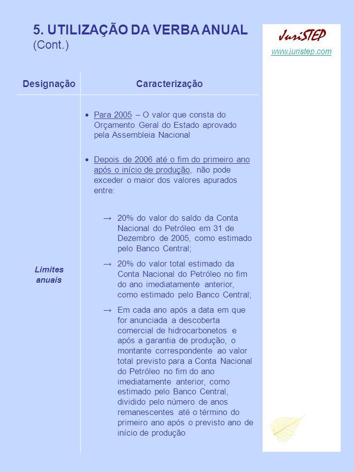 5. UTILIZAÇÃO DA VERBA ANUAL (Cont.) DesignaçãoCaracterização Limites anuais Para 2005 – O valor que consta do Orçamento Geral do Estado aprovado pela