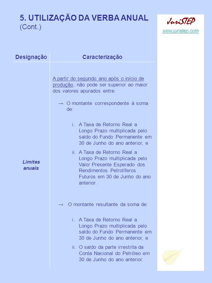 5. UTILIZAÇÃO DA VERBA ANUAL (Cont.) DesignaçãoCaracterização Limites anuais A partir do segundo ano após o início de produção, não pode ser superior
