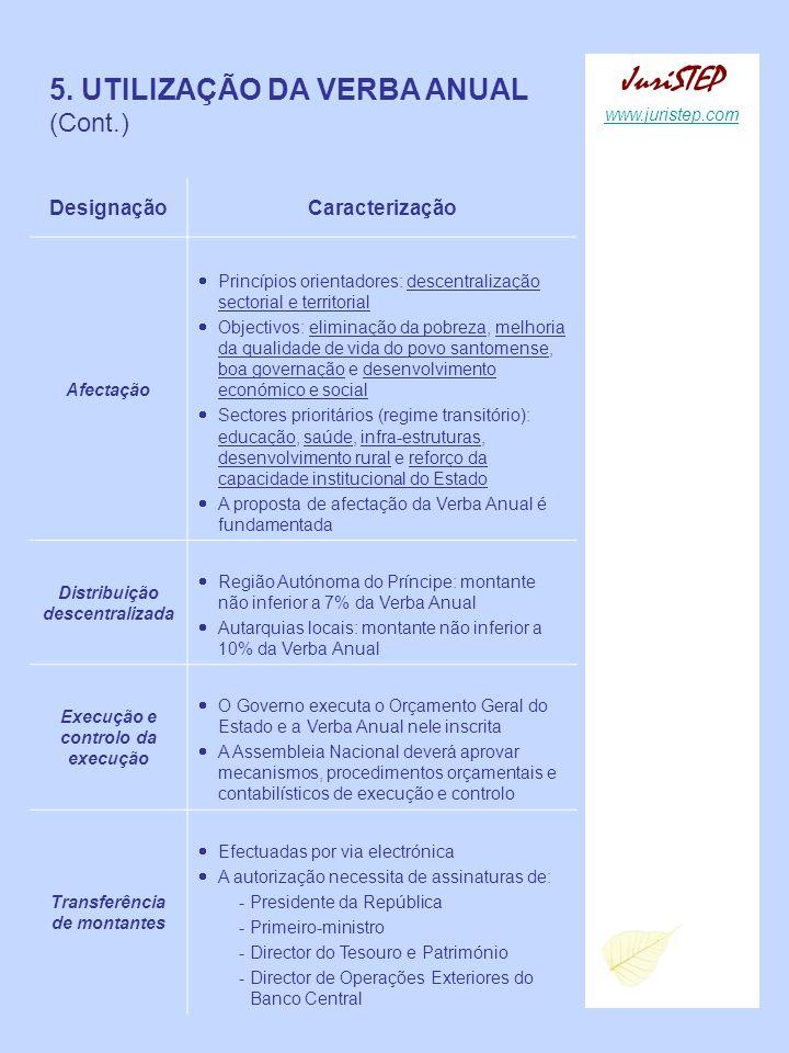 5. UTILIZAÇÃO DA VERBA ANUAL (Cont.) DesignaçãoCaracterização Afectação Princípios orientadores: descentralização sectorial e territorial Objectivos: