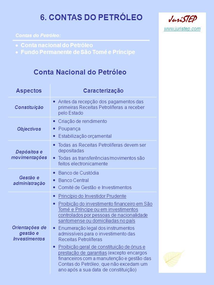 6. CONTAS DO PETRÓLEO Contas do Petróleo: Conta nacional do Petróleo Fundo Permanente de São Tomé e Príncipe Conta Nacional do Petróleo AspectosCaract