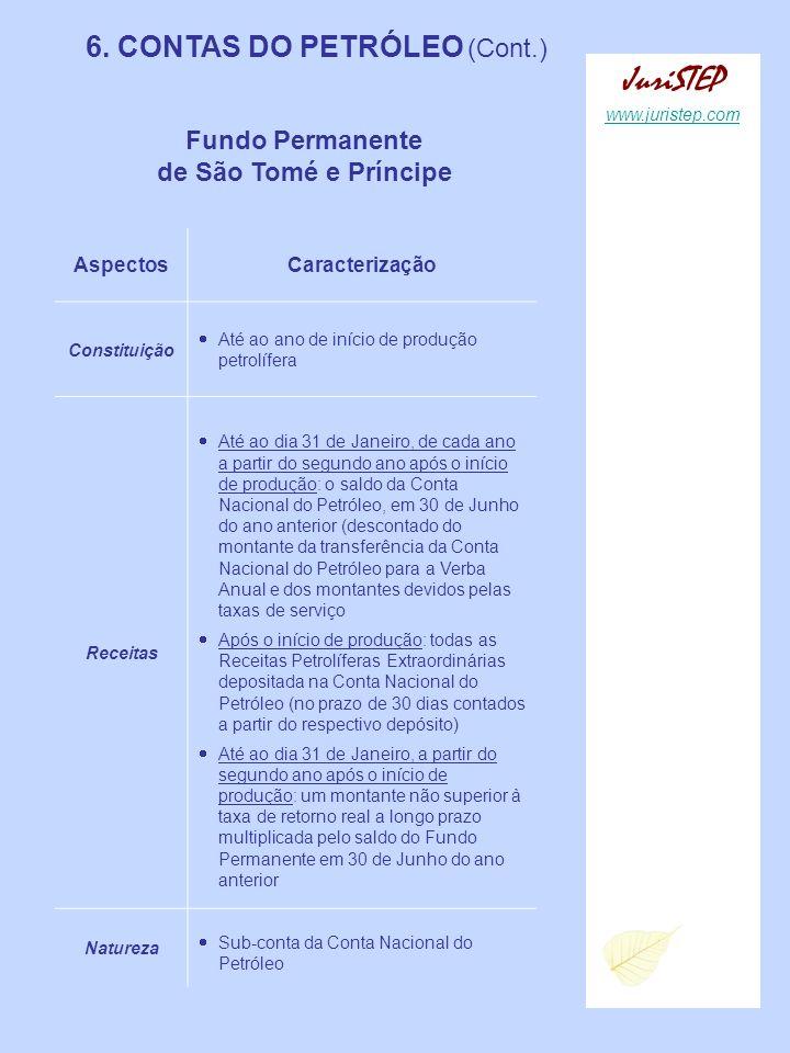 6. CONTAS DO PETRÓLEO (Cont.) Fundo Permanente de São Tomé e Príncipe AspectosCaracterização Constituição Até ao ano de início de produção petrolífera