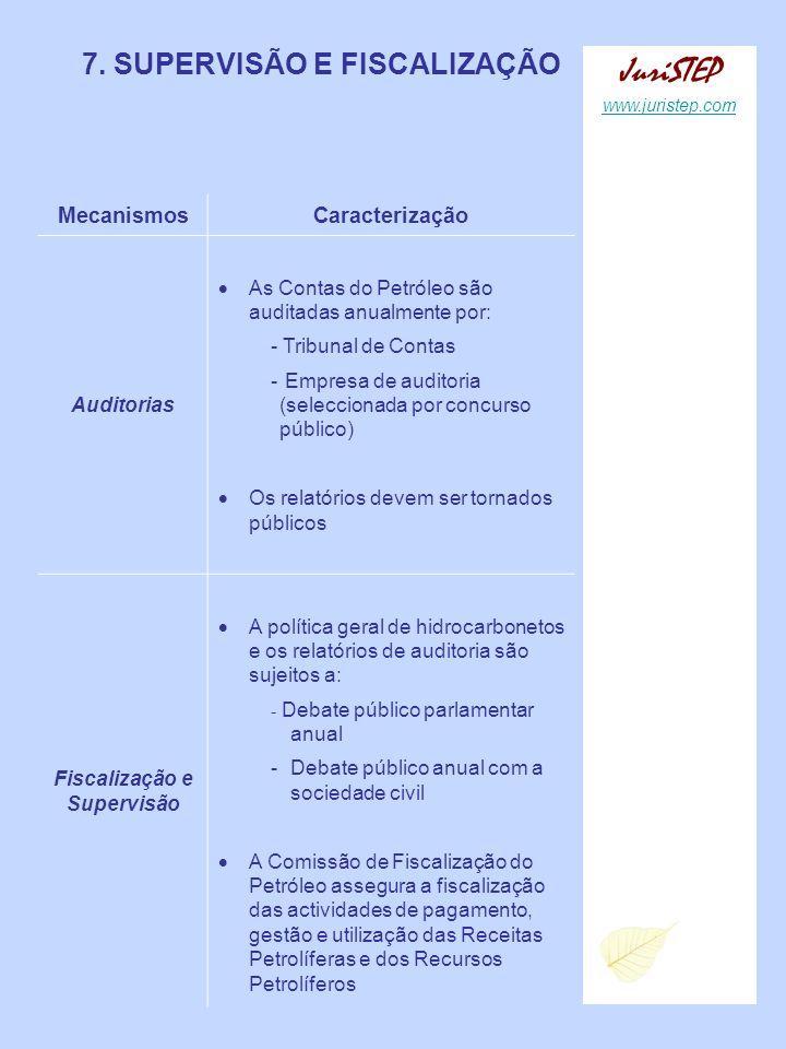 7. SUPERVISÃO E FISCALIZAÇÃO MecanismosCaracterização Auditorias As Contas do Petróleo são auditadas anualmente por: - Tribunal de Contas - Empresa de