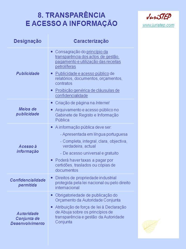 8. TRANSPARÊNCIA E ACESSO A INFORMAÇÃO DesignaçãoCaracterização Publicidade Consagração do princípio da transparência dos actos de gestão, pagamento e
