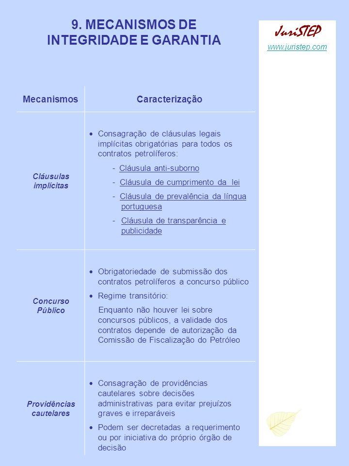 9. MECANISMOS DE INTEGRIDADE E GARANTIA MecanismosCaracterização Cláusulas implícitas Consagração de cláusulas legais implícitas obrigatórias para tod