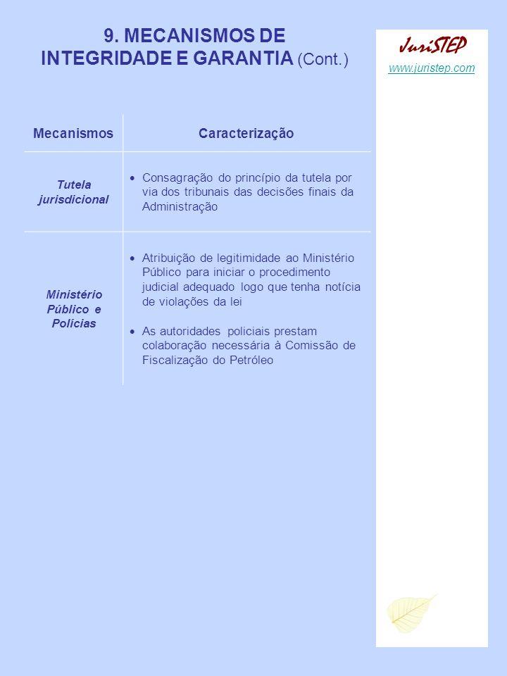 9. MECANISMOS DE INTEGRIDADE E GARANTIA (Cont.) MecanismosCaracterização Tutela jurisdicional Consagração do princípio da tutela por via dos tribunais