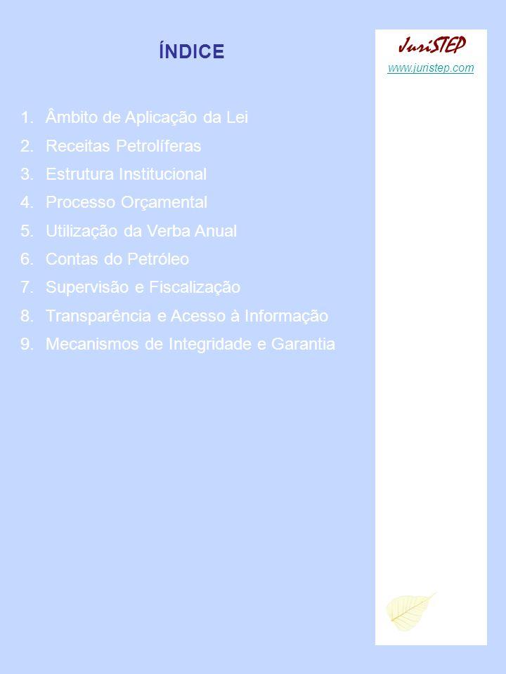 ÍNDICE 1.Âmbito de Aplicação da Lei 2.Receitas Petrolíferas 3.Estrutura Institucional 4.Processo Orçamental 5.Utilização da Verba Anual 6.Contas do Pe