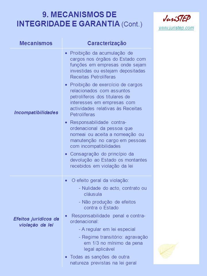 9. MECANISMOS DE INTEGRIDADE E GARANTIA (Cont.) MecanismosCaracterização Incompatibilidades Proibição da acumulação de cargos nos órgãos do Estado com