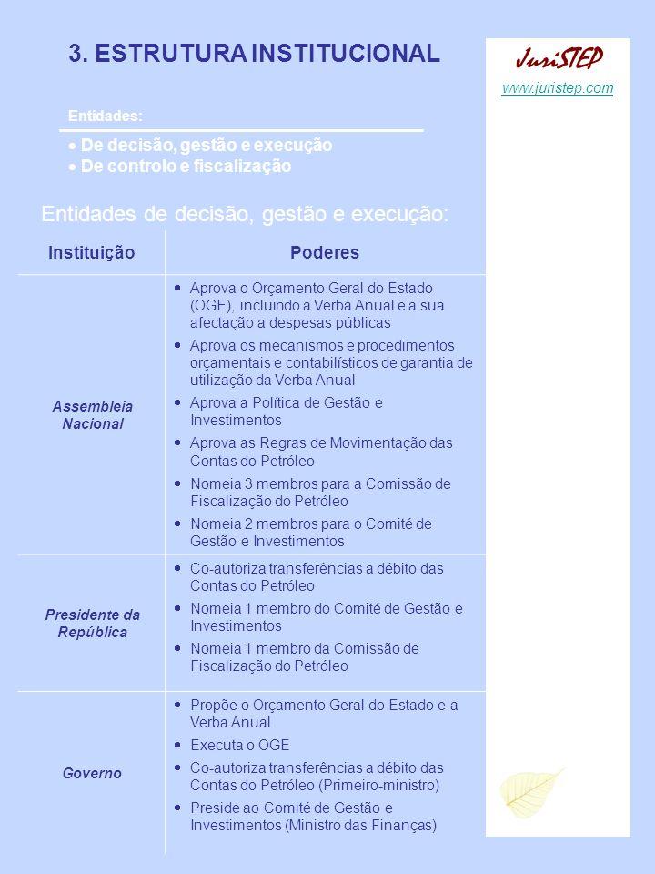3. ESTRUTURA INSTITUCIONAL Entidades: De decisão, gestão e execução De controlo e fiscalização Entidades de decisão, gestão e execução: InstituiçãoPod