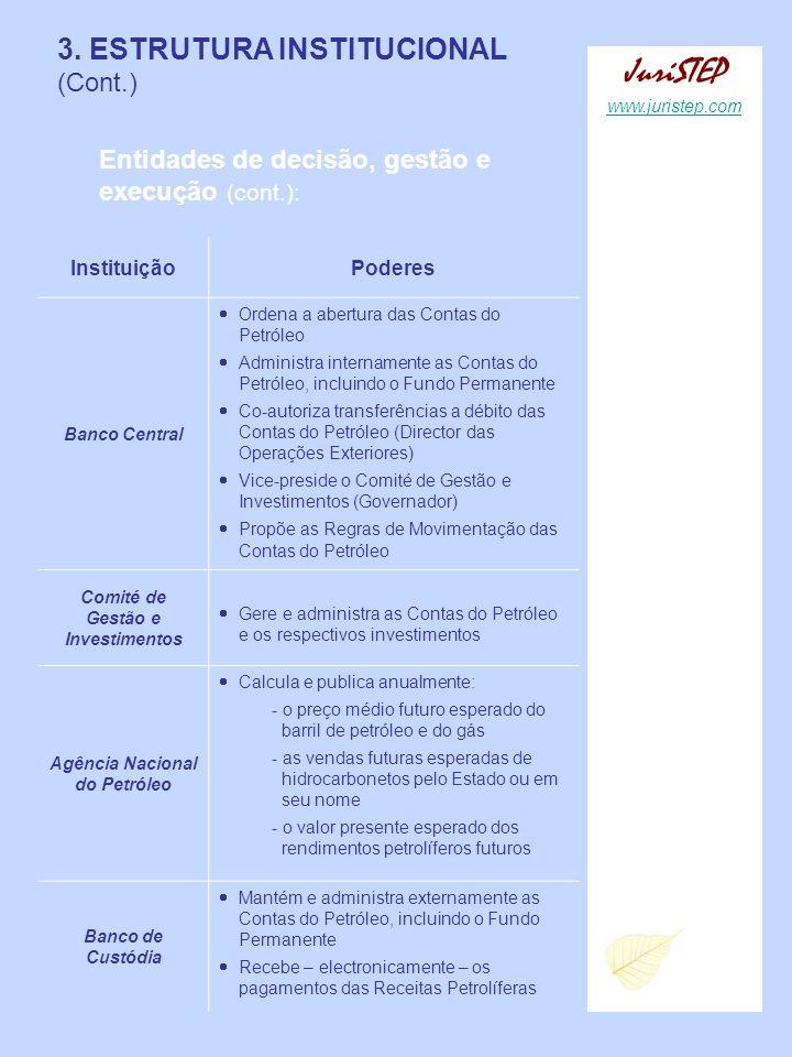 3. ESTRUTURA INSTITUCIONAL (Cont.) Entidades de decisão, gestão e execução (cont.): InstituiçãoPoderes Banco Central Ordena a abertura das Contas do P