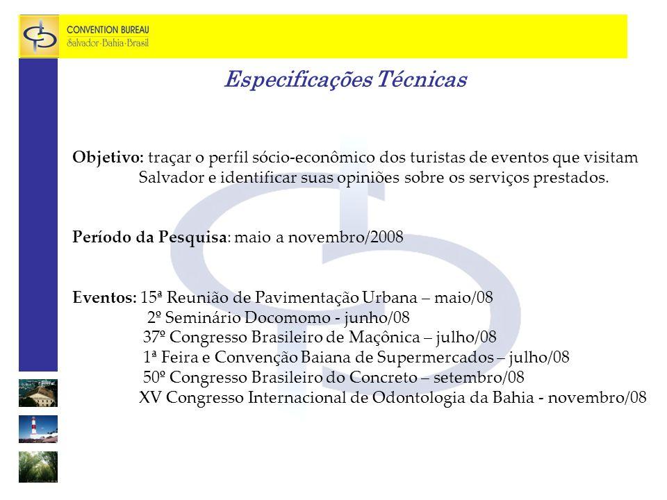 Objetivo: traçar o perfil sócio-econômico dos turistas de eventos que visitam Salvador e identificar suas opiniões sobre os serviços prestados.