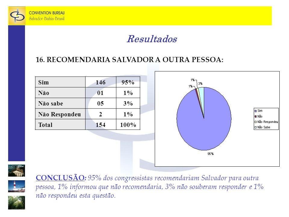 Resultados 16.
