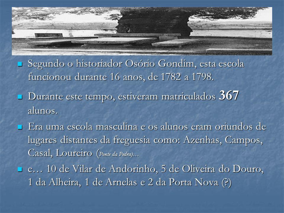 Segundo o historiador Osório Gondim, esta escola funcionou durante 16 anos, de 1782 a 1798. Segundo o historiador Osório Gondim, esta escola funcionou