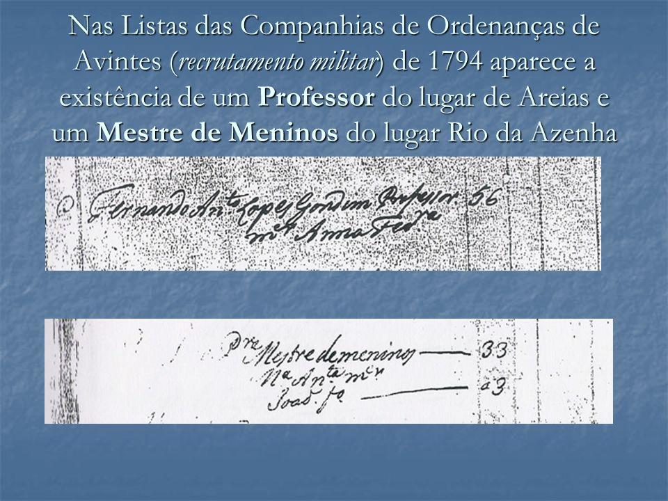 Nas Listas das Companhias de Ordenanças de Avintes (recrutamento militar) de 1794 aparece a existência de um Professor do lugar de Areias e um Mestre