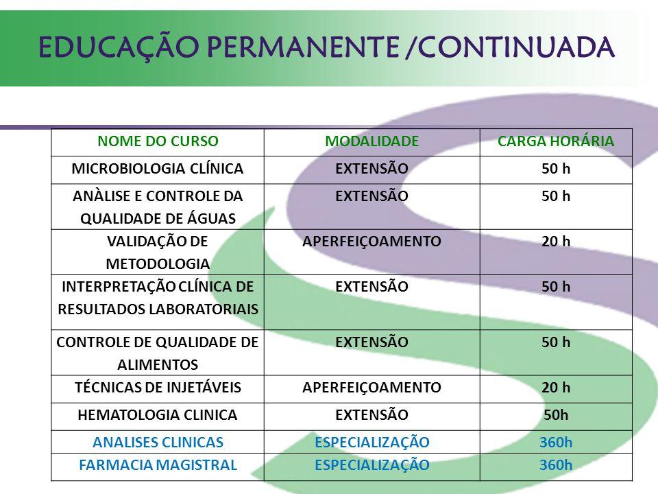 EDUCAÇÃO PERMANENTE /CONTINUADA NOME DO CURSOMODALIDADECARGA HORÁRIA MICROBIOLOGIA CLÍNICAEXTENSÃO50 h ANÀLISE E CONTROLE DA QUALIDADE DE ÁGUAS EXTENS