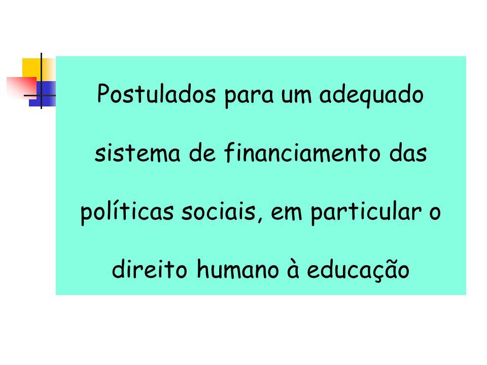 Postulados para um adequado sistema de financiamento das políticas sociais, em particular o direito humano à educação