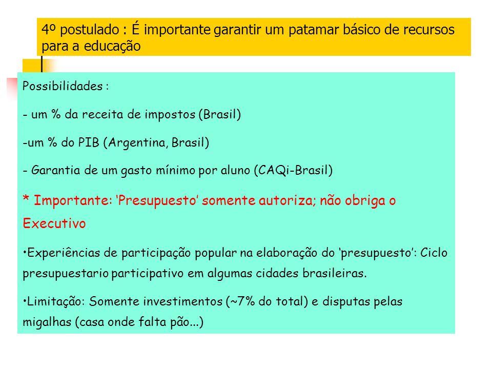 Possibilidades : - um % da receita de impostos (Brasil) -um % do PIB (Argentina, Brasil) - Garantia de um gasto mínimo por aluno (CAQi-Brasil) * Importante: Presupuesto somente autoriza; não obriga o Executivo Experiências de participação popular na elaboração do presupuesto: Ciclo presupuestario participativo em algumas cidades brasileiras.