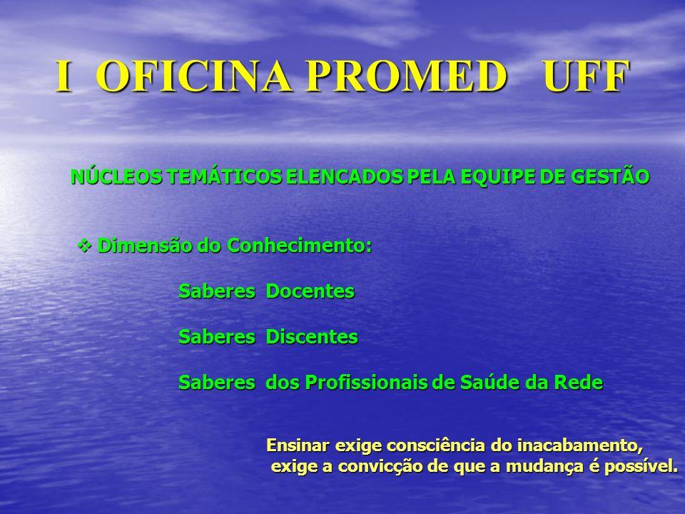 I OFICINA PROMED UFF NÚCLEOS TEMÁTICOS ELENCADOS PELA EQUIPE DE GESTÃO Oficina de Currículo: Oficina de Currículo: A experiência da parceria da UFF com a FMS de Niterói, e o contexto do processo de reforma Niterói, e o contexto do processo de reforma curricular.