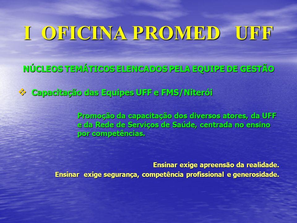 I OFICINA PROMED UFF NÚCLEOS TEMÁTICOS ELENCADOS PELA EQUIPE DE GESTÃO Capacitação das Equipes UFF e FMS/Niterói Capacitação das Equipes UFF e FMS/Niterói Promoção da capacitação dos diversos atores, da UFF e da Rede de Serviços de Saúde, centrada no ensino por competências.