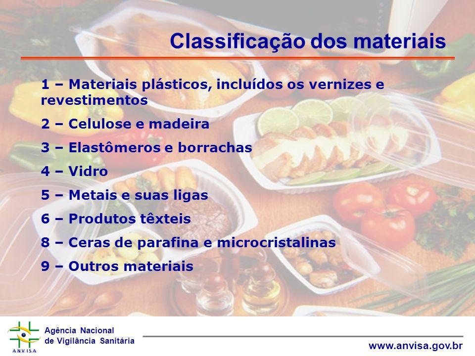 Agência Nacional de Vigilância Sanitária www.anvisa.gov.br Classificação dos materiais 1 – Materiais plásticos, incluídos os vernizes e revestimentos
