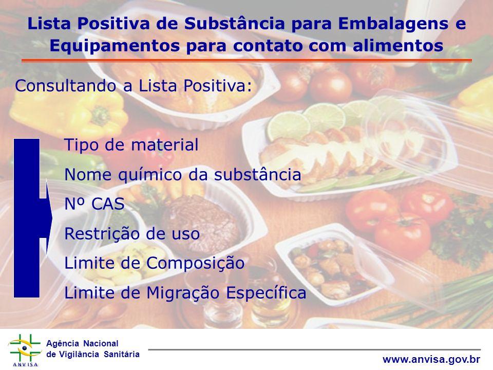 Agência Nacional de Vigilância Sanitária www.anvisa.gov.br Lista Positiva de Substância para Embalagens e Equipamentos para contato com alimentos Cons