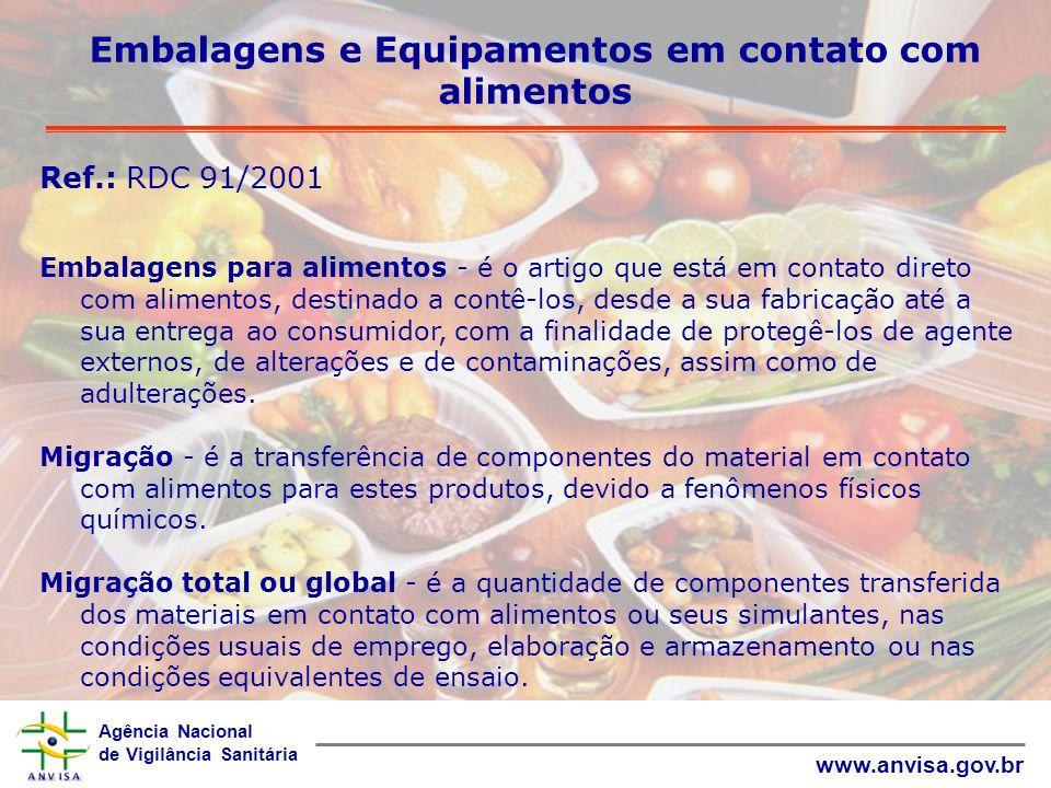 Agência Nacional de Vigilância Sanitária www.anvisa.gov.br Ref.: RDC 91/2001 Embalagens para alimentos - é o artigo que está em contato direto com ali