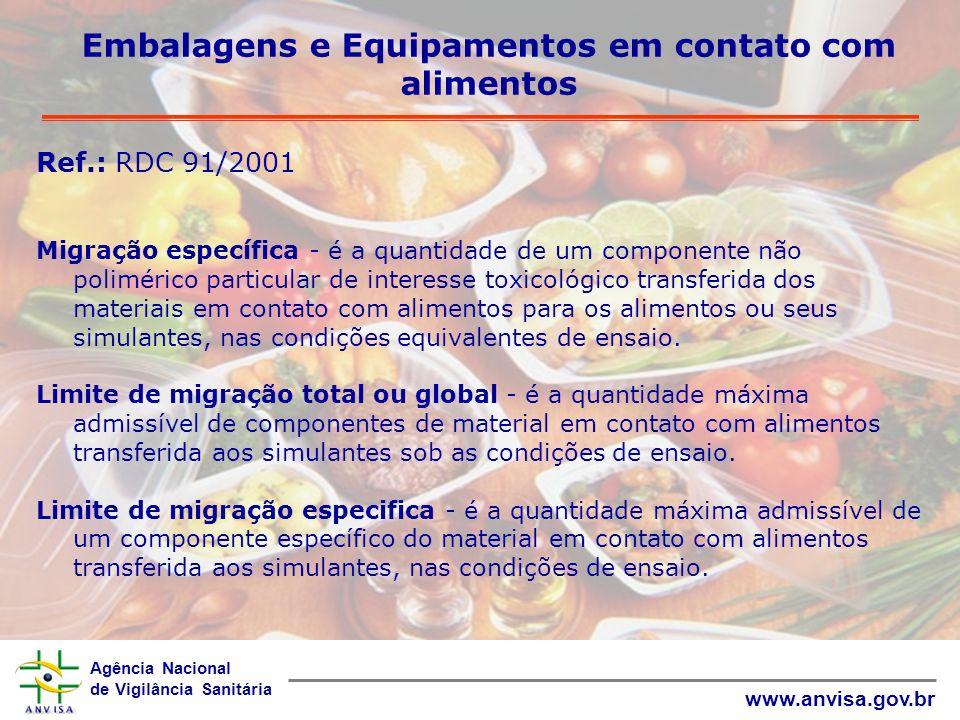 Agência Nacional de Vigilância Sanitária www.anvisa.gov.br Ref.: RDC 91/2001 Limite de composição - é a quantidade máxima permitida de um componente particular de interesse toxicológico no material em contato com alimentos.