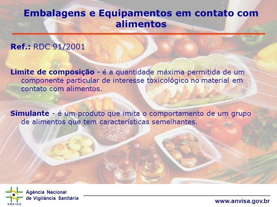 Agência Nacional de Vigilância Sanitária www.anvisa.gov.br Principais RTs harmonizados no Mercosul RDC 20/2007 - Aprova o Regulamento Técnico sobre Disposições para Embalagens, Revestimentos, Utensílios, Tampas e Equipamentos Metálicos em Contato com Alimentos .
