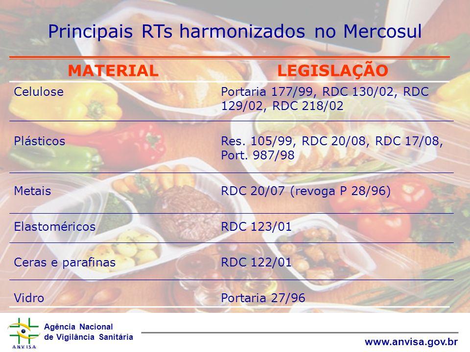 Agência Nacional de Vigilância Sanitária www.anvisa.gov.br Principais RTs harmonizados no Mercosul RDC 122/2001 - Aprova o Regulamento Técnico sobre Ceras e Parafinas em Contato com Alimentos, constante do anexo desta Resolução.